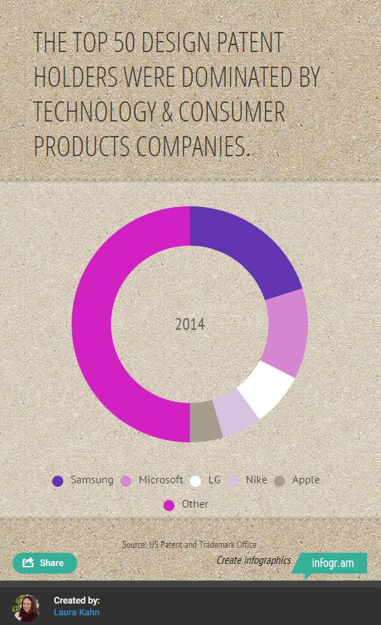 2014-DesignPatents