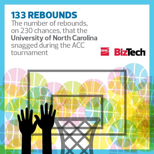 unc-rebounds