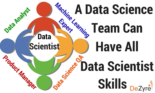 A+Data+Science+Team+can+have+all+of+a+Data+Scientist's+Skills