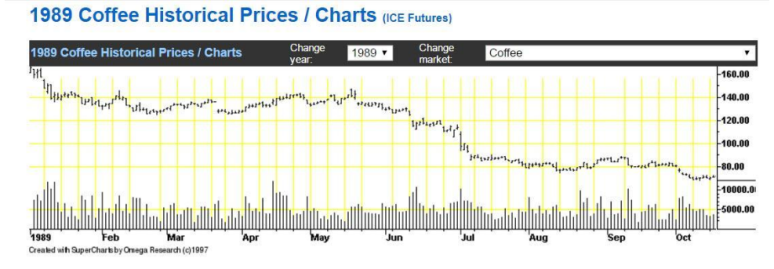 futures-1989.png