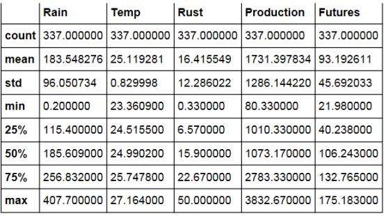 summary-stats