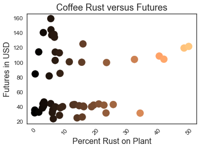 rust-futures-scatter