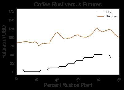 rust-futures2